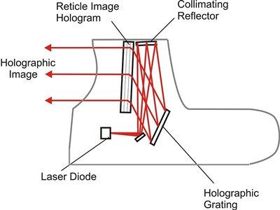ホロサイトの構造図
